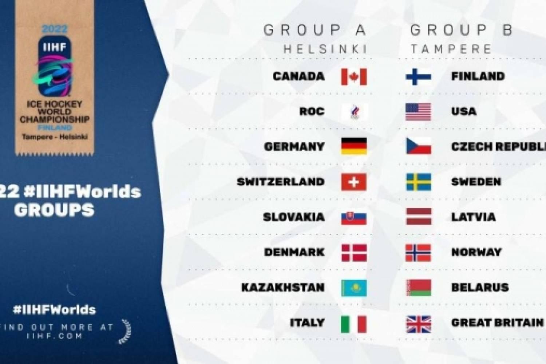 MM-kotikisat 2022 käyntiin tällä lohkojaolla – Suomi pelaa B-lohkossa Tampereella